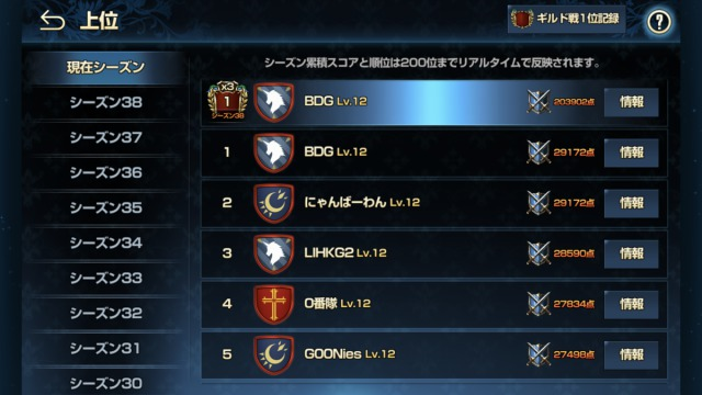 guild_ranking