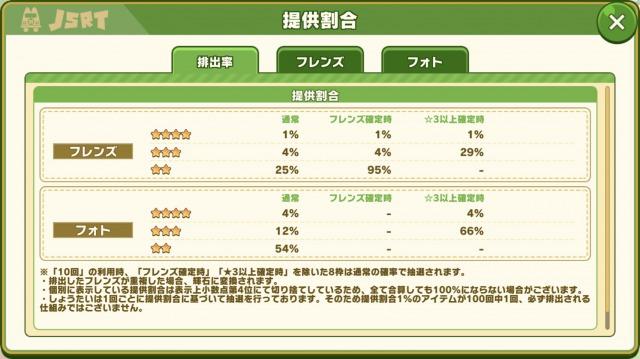 けものフレンズ3-ガチャ確率