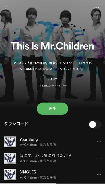 Spotify THIS IS②